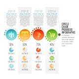 Progreso Infographic de la cadena del círculo Fotografía de archivo libre de regalías