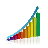 Progress bar chart Royalty Free Stock Photos