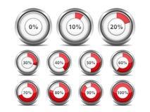 Progress indicators Royalty-vrije Stock Afbeeldingen