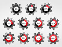 Progress Indicators Royalty Free Stock Photos