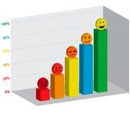 Progressiv graf av stångdiagrammet, procent, sinnesrörelseframsida Royaltyfri Fotografi