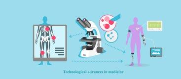 Progresso tecnologico nell'icona della medicina piana illustrazione di stock