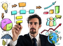Project of business analysis Royalty Free Stock Photos