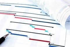 Project dat Gantt Grafiek plant Stock Foto's