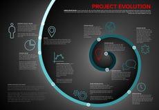 Project evolution timeline template royalty free illustration