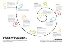 Project evolution timeline template vector illustration