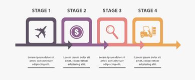 Project info stages Royalty Free Stock Image