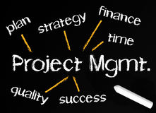 Project Management background Stock Image