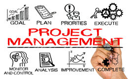 Project management with business elements Stock Photography