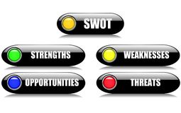 Project Management Buttons Royalty Free Stock Images