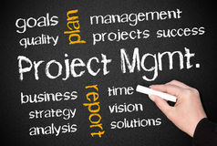Project management on chalkboard. Blackboard or chalkboard with a variety of buzzwords related to project management Stock Photography