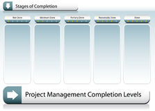 Project Management Chart Stock Photography