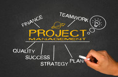 Project management concept Stock Image
