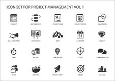 Project Management icon set. Various symbols for managing projects, such as task list, project plan, scope, quality. Team, time, budget, quality, meetings