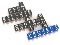 Project management phases Stock Images