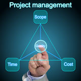 Project management quality click Stock Image