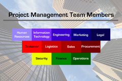 Project Management Team Diagram Royalty Free Stock Photo