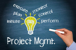 Project management stock photos