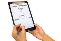 Project management triangle with pen Royalty Free Stock Photography