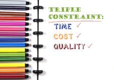Project Management Triple constraint text on white sketchbook with color pen, top view.  Stock Photo