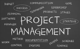 Project management word cloud. Written on a chalkboard Royalty Free Stock Photos