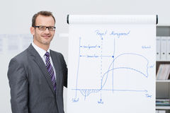 Project manager giving a presentation. Smiling confident stylish young male project manager in glasses giving a presentation standing alongside a flipchart with Royalty Free Stock Photos