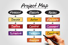 PROJECT MAP Stock Photos
