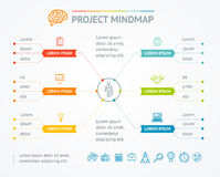 Project Mindmap Chart. Vector Royalty Free Stock Images