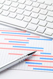 Project plan gantt charts with computer keyboard Royalty Free Stock Photography
