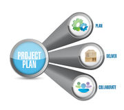 Project plan link connection concept illustration Stock Photography