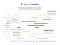 Project plan schedule chart with timeline, gantt progress vector graph Stock Photos