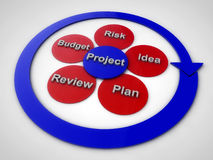 Project planning Stock Image