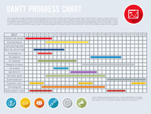 Project schedule chart or progress planning timeline graph Stock Photography