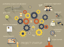 Project startup process Royalty Free Stock Photo
