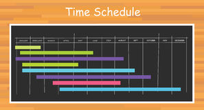 Project timeline schedule. Month bar with blackboard board Royalty Free Stock Image