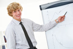 Project at whiteboard Royalty Free Stock Photo