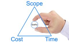 Projectleidingsdriehoek van werkingsgebied, kosten, tijd en kwaliteit circ Stock Fotografie