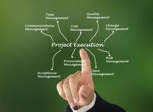Projekt-Durchführung stockfotos