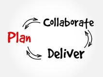 Projekt-Plandiagramm-Sinneskarte Lizenzfreies Stockfoto