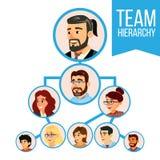 Projekt Team Organization Chart Vector Angestellt-Gruppen-Organisation Geschäftsleute Teamwork Abbildung Lizenzfreie Stockfotografie