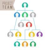 Projekt Team Vector Angestellt-Gruppen-Organisation Flache Nichterfüllungs-Angestellt-Avataras Netz der Leute hierarchisch Lizenzfreie Stockfotografie
