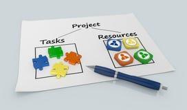 Projektera ledning Arkivfoton