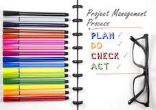 Projektleiterprozeßtext auf weißem Sketchbook mit Farbstift- und -augengläsern, Draufsicht/flache Lage Lizenzfreies Stockfoto
