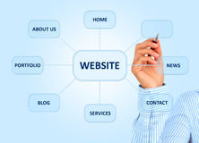 Projetando a estrutura do Web site. foto de stock royalty free