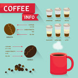 Projeto bonito do diagrama de Infographics do café Imagem de Stock