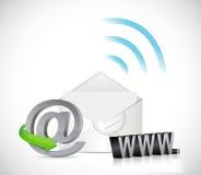 Projeto da ilustração da conexão do email do envelope Imagens de Stock