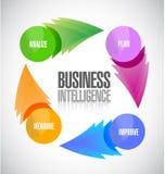 Projeto da ilustração do diagrama da inteligência empresarial Foto de Stock