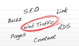 Projeto da ilustração do diagrama de tráfego do Web Foto de Stock