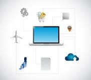Projeto da ilustração das ferramentas e da conexão de computador Fotografia de Stock Royalty Free