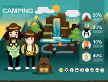 Projeto de acampamento do vetor do ícone Imagem de Stock